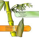 Bamboo - Beautiful, Renewable, Sustainable by JapaneseGardens