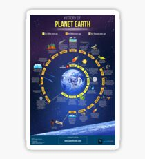 History of planet Earth ⛔ HQ quality Sticker