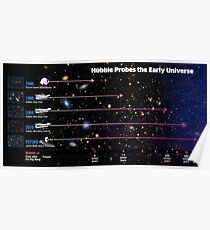 Hubble Probes the Early Universe ⛔ HQ quality Poster