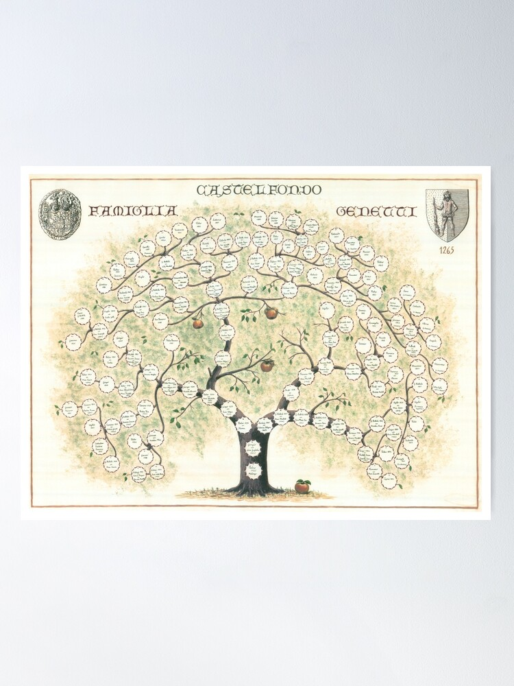 Alternate view of Original Genetti Family Tree Poster
