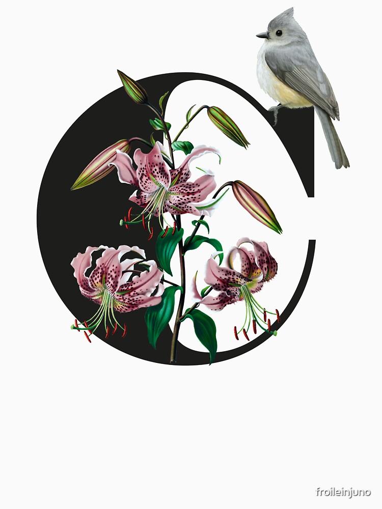 Botanical Alphabet C von froileinjuno