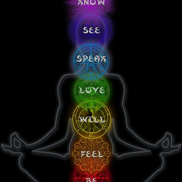 Colors of Chakras by LuciaS