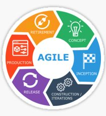 agile lifecycle icons text Sticker
