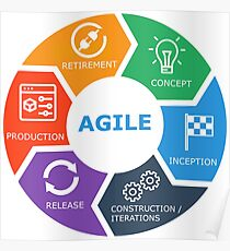 agile lifecycle icons text Poster