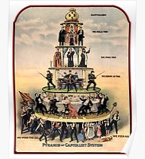 CAPITALISM, Pyramid of capitalism Poster