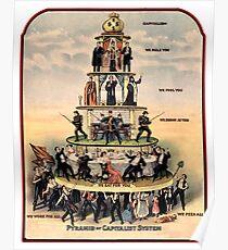 Póster CAPITALISMO, pirámide del capitalismo