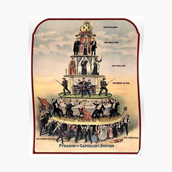 CAPITALISMO. Pirámide del capitalismo. Póster