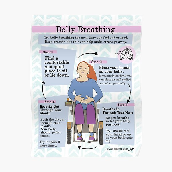 Belly Breathing - Coping and life Skills Poster Series  - Mindfulness Poster