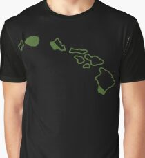 CBP Game Warden Hawaii Border Patrol Park Ranger Graphic T-Shirt