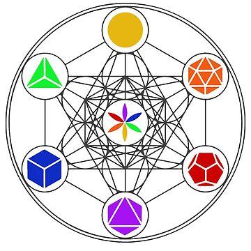Metatron Colour Wheel by AntoinetteAdams