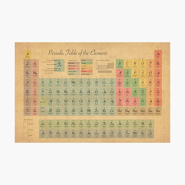 Periodic Table of Elements Photographic Print