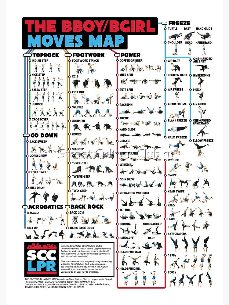 The Bboy/Bgirl moves map by scclpr
