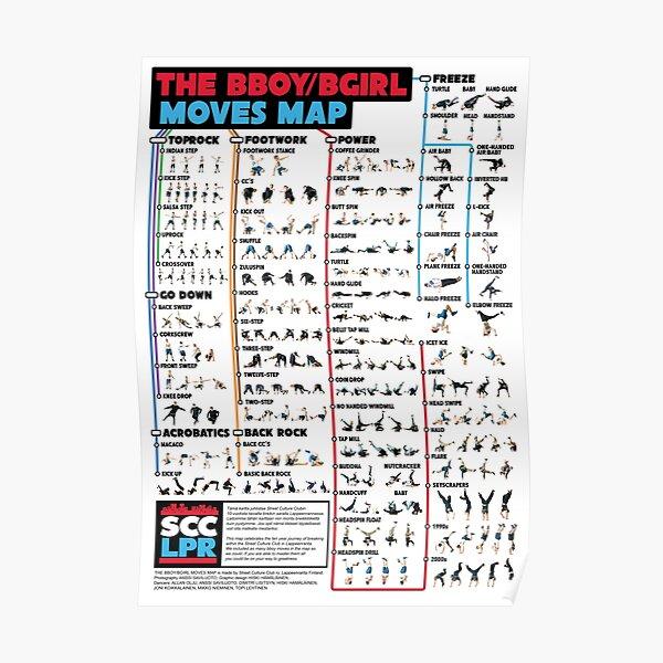 The Bboy/Bgirl moves map Poster