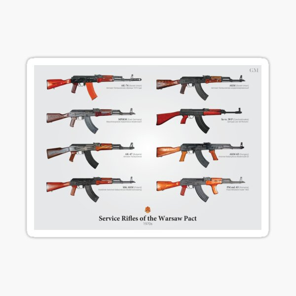 Service Rifles of the Warsaw Pact Sticker
