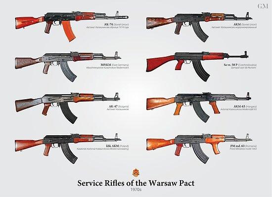 Dienstgewehre des Warschauer Paktes von nothinguntried
