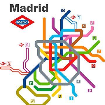 Madrid Metro diagram by shbubble1