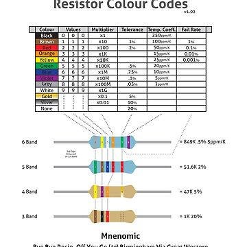 Resistor Colour Code Chart by destinysagent