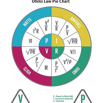 Ohms Law #2 by destinysagent