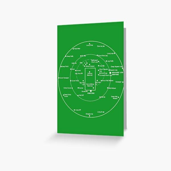POSICIONES DE LANZAMIENTO DE CRICKET - Diagrama de posiciones de fildeo Tarjetas de felicitación