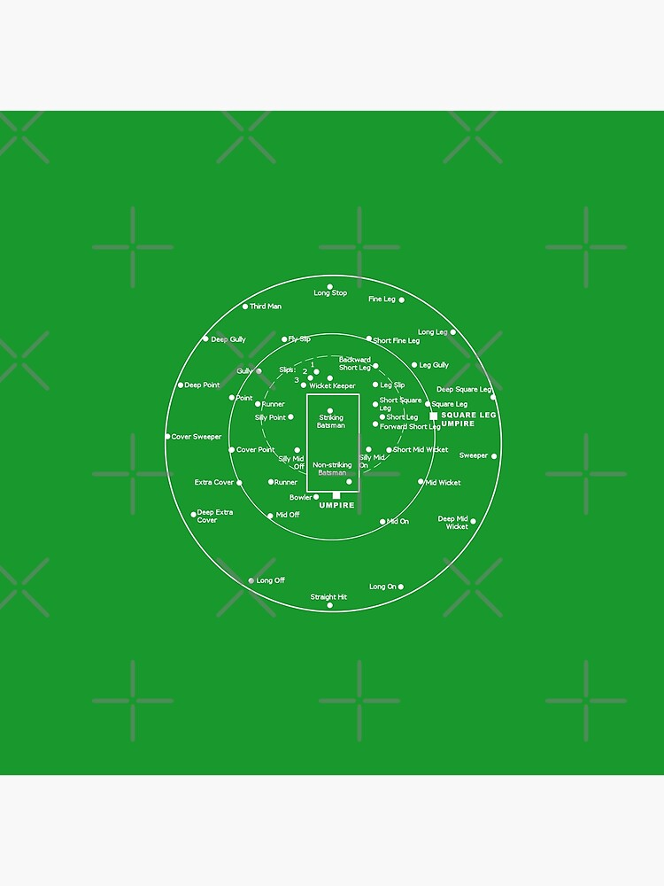 CRICKET PITCH POSITIONS- Fielding Positions Diagram by Ice-Tees