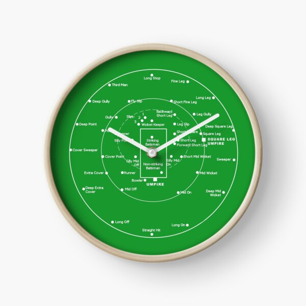 CRICKET PITCH POSITIONS- Fielding Positions Diagram Clock