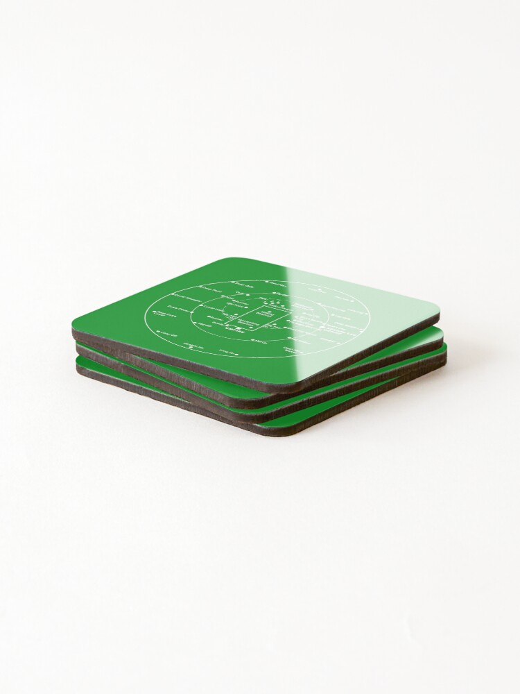 Alternate view of CRICKET PITCH POSITIONS- Fielding Positions Diagram Coasters (Set of 4)