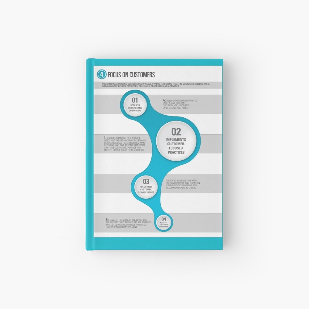 Customer Service Hardcover Journal