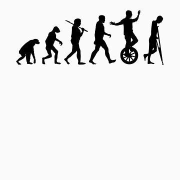 evolution overconfidence by fischer