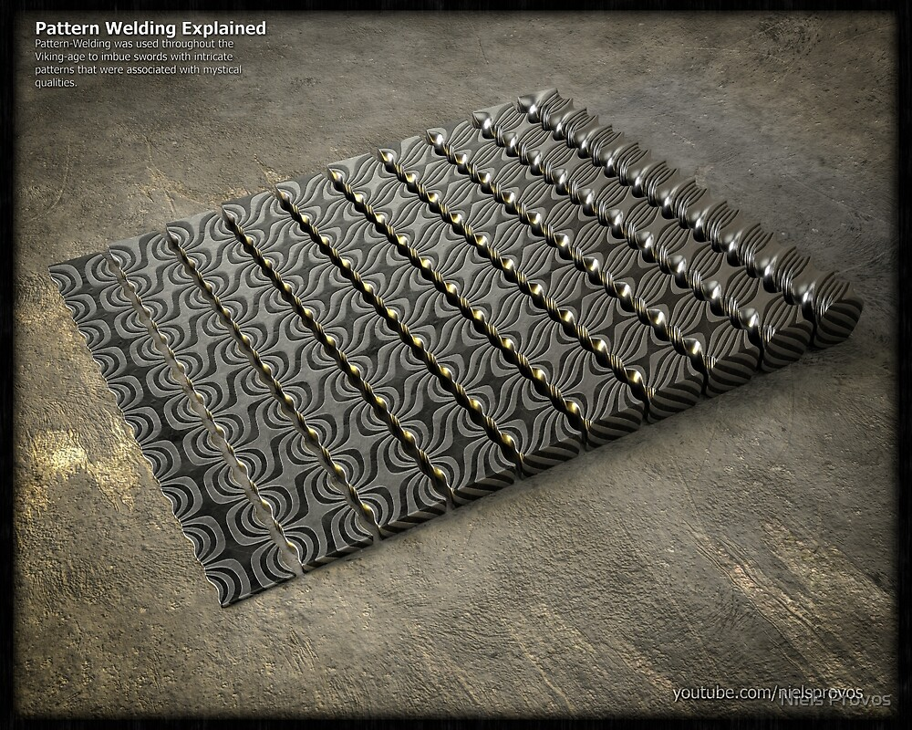 Pattern Welding Explained - Square Art by Niels Provos