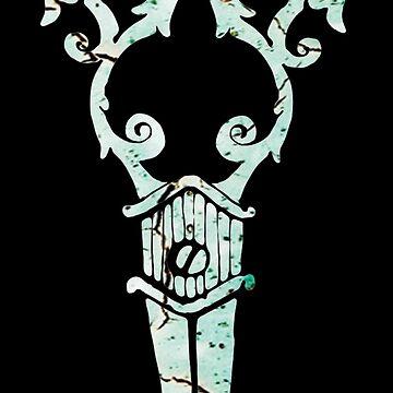 Scissors by Sineater