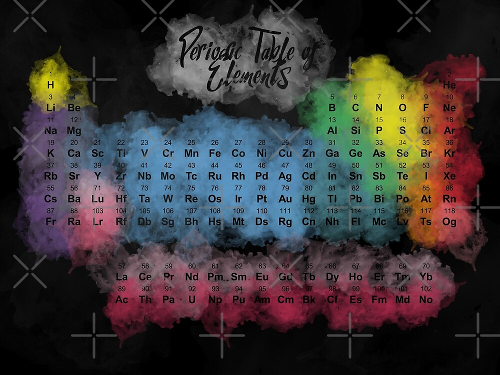 Periodic Table of Elements - Watercolor Style by valsymot