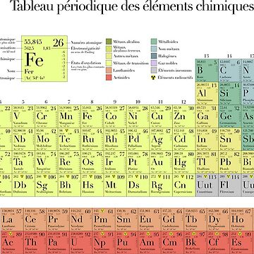 Periodic Table of Chemical Elements by Cocotteetloulou