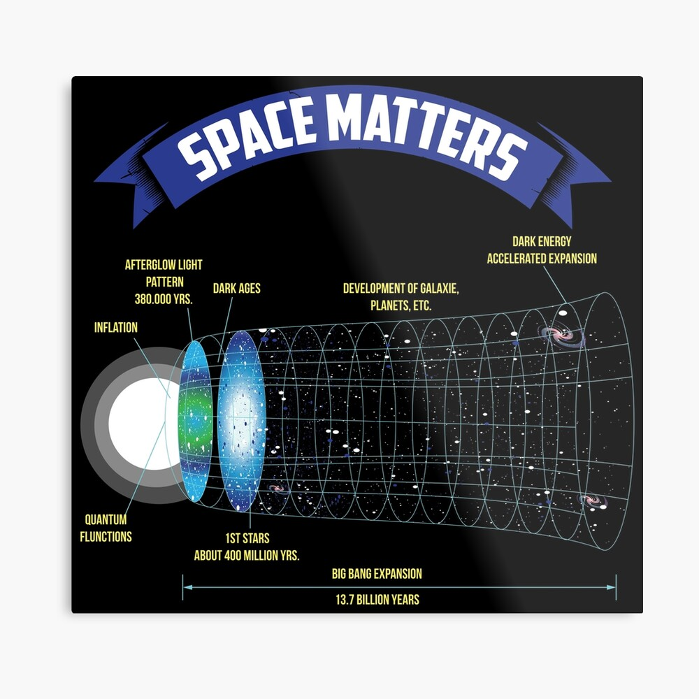 Space Matters - Astronomy And Space Gift Metallbild