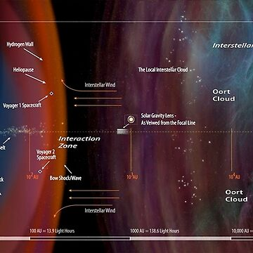 NASA's New Map of the Interstellar Medium! by Spacestuffplus