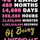 40th Birthday Shirt   Birthday Countdown   Of Being Awesome by wantneedlove