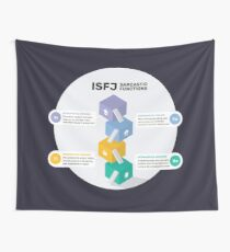ISFJ Sarcastic Functions Wall Tapestry