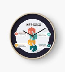 INFP Sarcastic Functions Clock