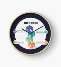 INFJ Sarcastic Functions Clock