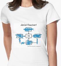 denial flowchart Women's Fitted T-Shirt