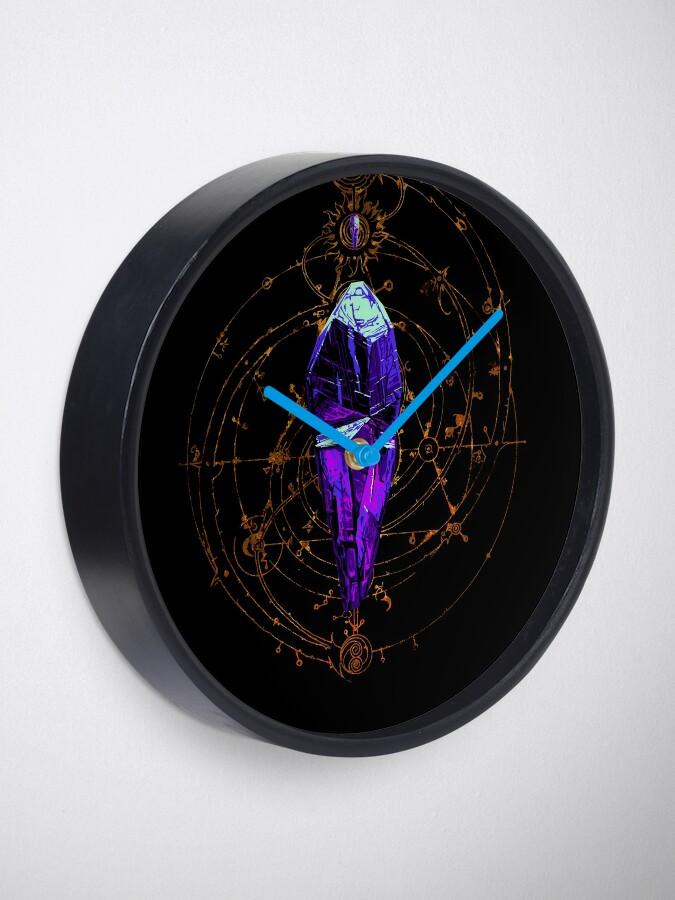Alternate view of Convergence Clock
