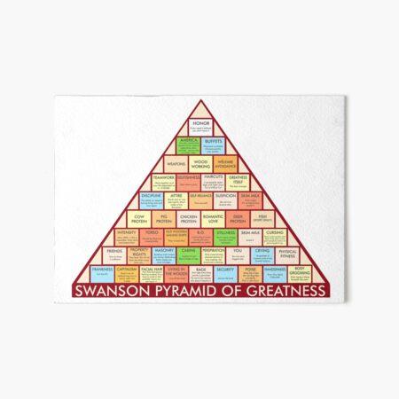 Swanson Pyramid of Greatness Art Board Print
