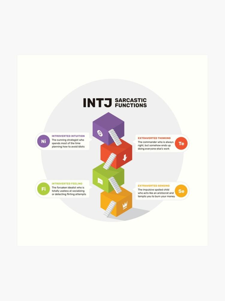 INTJ Sarcastic Functions | Art Print