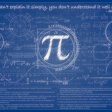 Amazing Pi by farkash