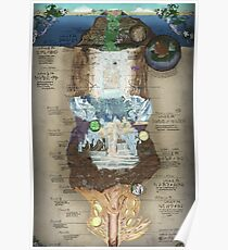 Made in Abyss • Abyss Chart Poster
