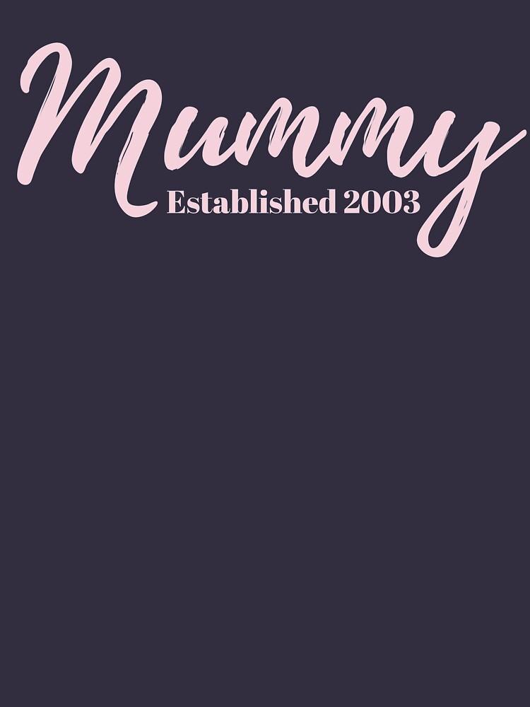 Mummy Established 2003 by MummyOfFour