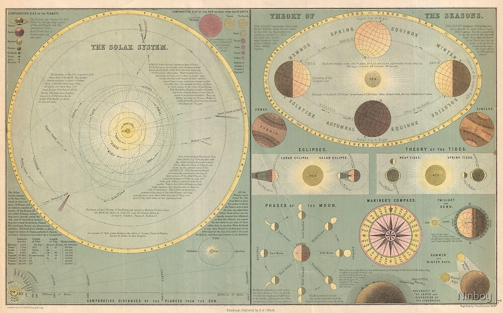 A. & C. Black's General Atlas of the World - Theory of the Seasons (1873) by Ninboy