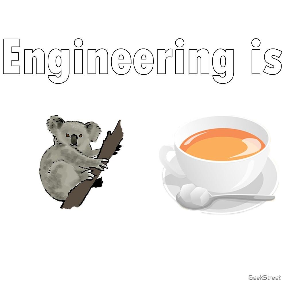 Engineering Is Quality by GeekStreet