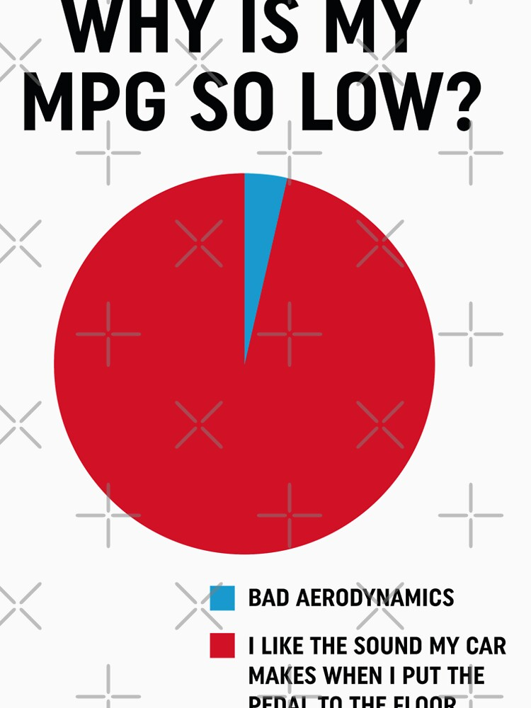 Why is my mpg so low design by drivetribe