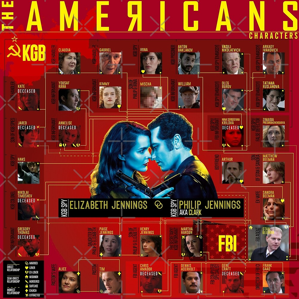 The Americans by firamos
