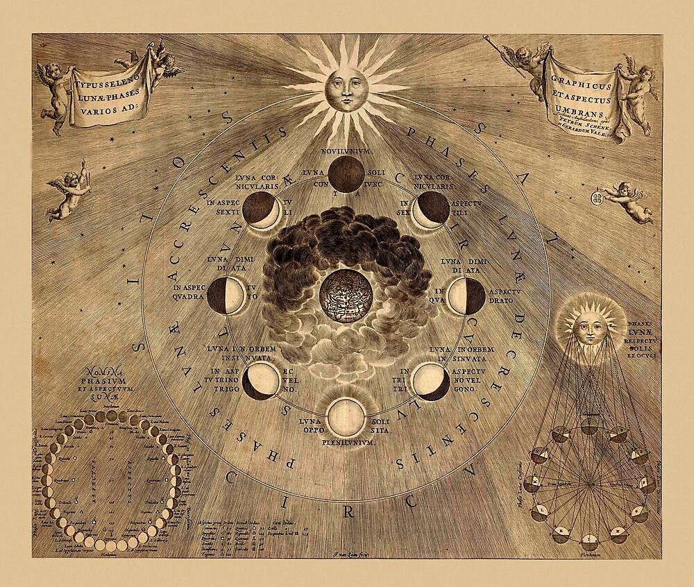 Celestial Map 1710b by mollyfare